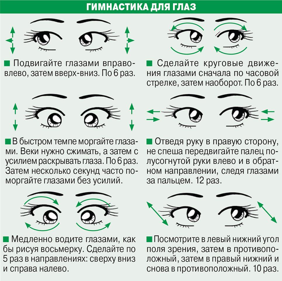 вместе упражнения для глаз при глаукоме картинки железная дверь